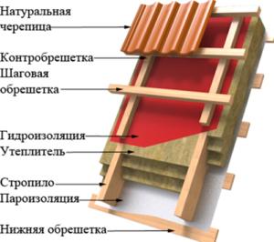 remont-krovli